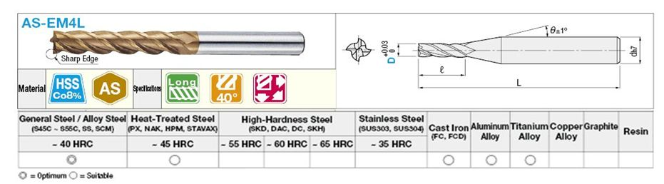 AS Coated High-Speed Steel Square End Mill, 4-Flute / Long:Related Image