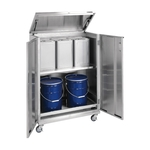 Stainless Steel 5-gallon Can Storage Cabinet (Usable for Both 5-gallon & Pail Cans, Mobile Type)